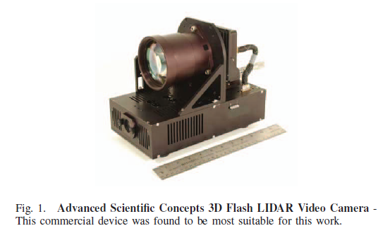 3D FLASH LIDAR VIDEO CAMERA