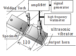 Experimental setup for butt-welding