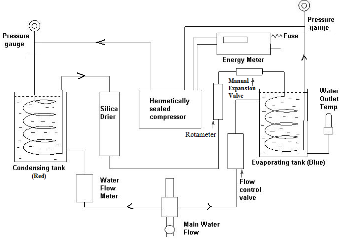 Heat Pump Line Diagram