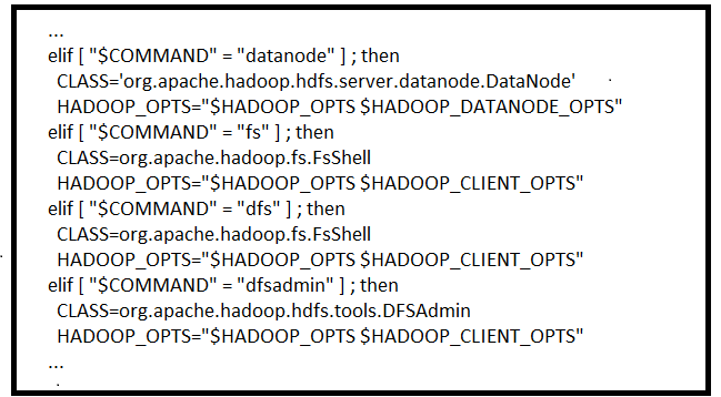 Hadoop DFS commands