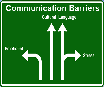 the communication barriers in international business business essay Managing cultural diversity at workplace business managing cultural diversity at workplace business essay barriers in communication with culturally diverse.